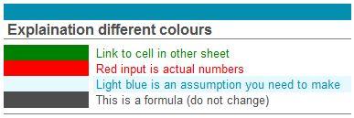 Explaination Excel colours